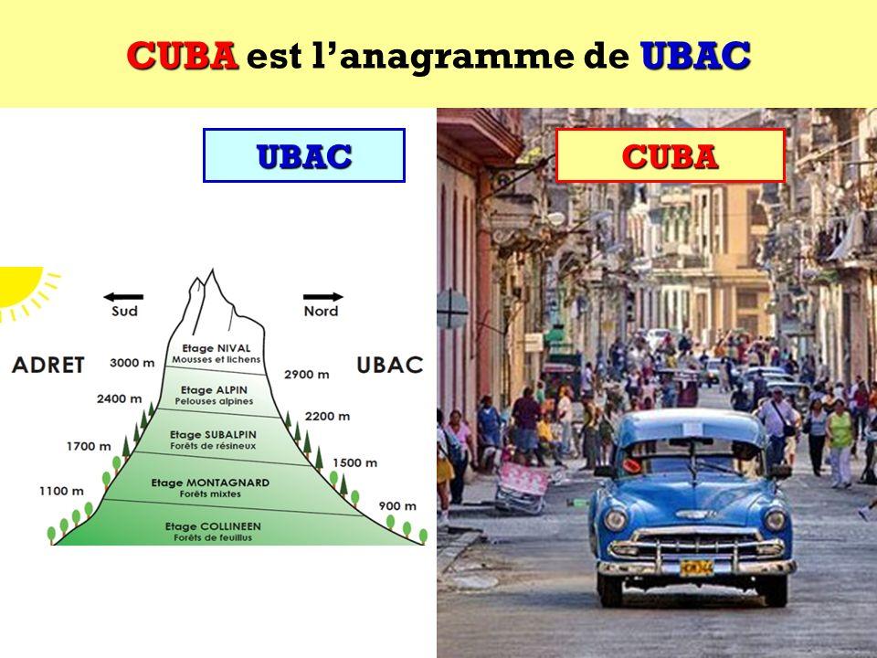 CUBA est l'anagramme de UBAC