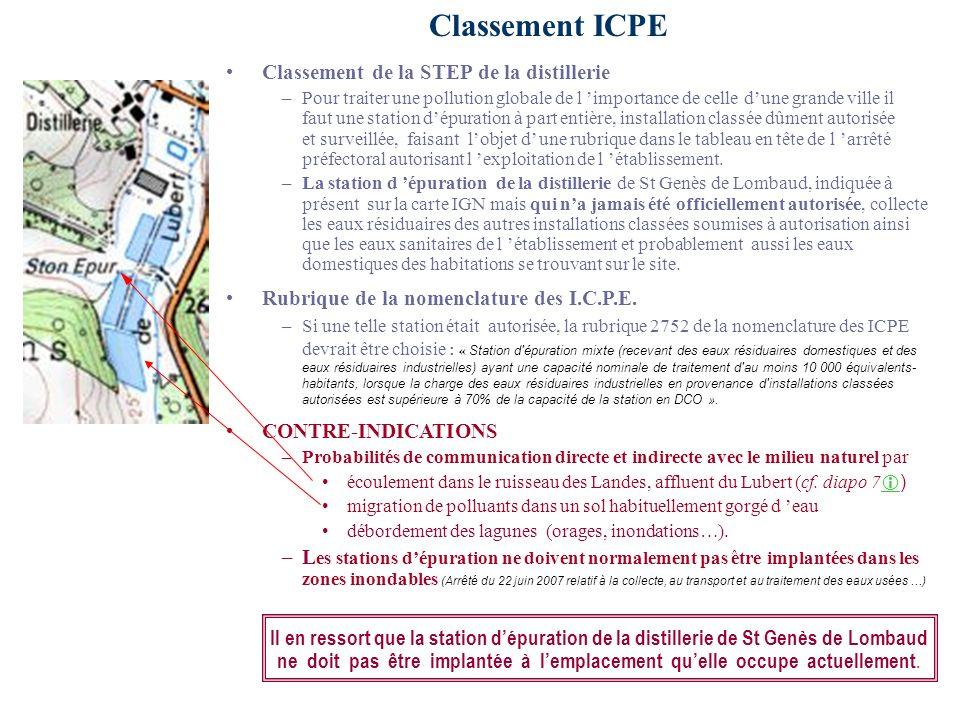 Classement ICPE Classement de la STEP de la distillerie