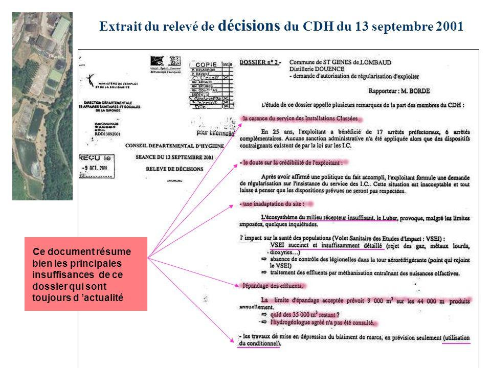 Extrait du relevé de décisions du CDH du 13 septembre 2001