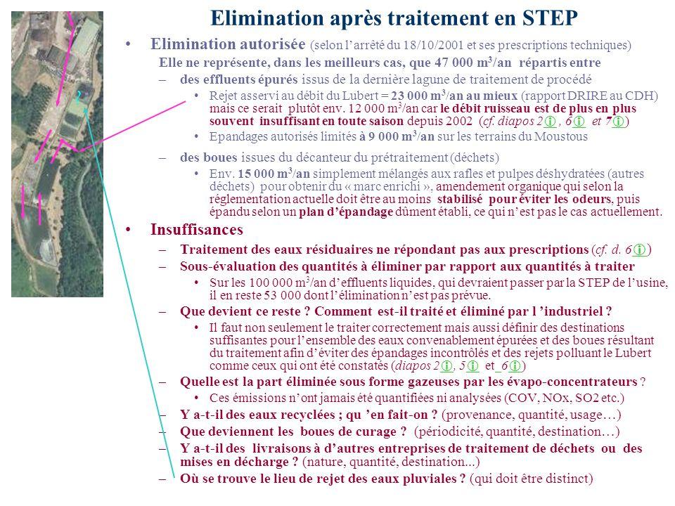Elimination après traitement en STEP