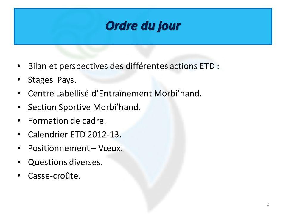 Ordre du jour Bilan et perspectives des différentes actions ETD :