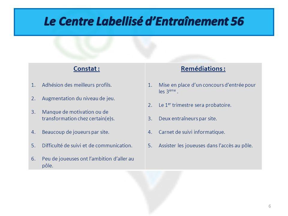 Le Centre Labellisé d'Entraînement 56