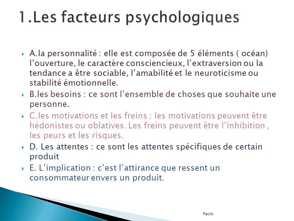 1.Les facteurs psychologiques