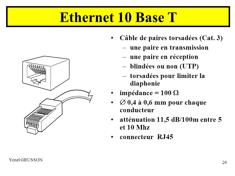 Ethernet 10 Base T Câble de paires torsadées (Cat. 3)
