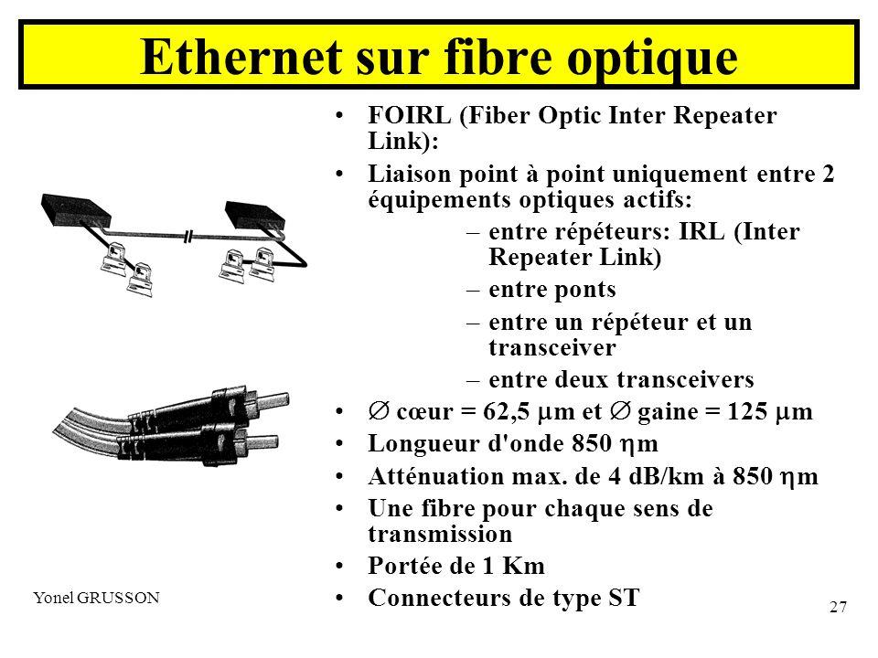 Ethernet sur fibre optique