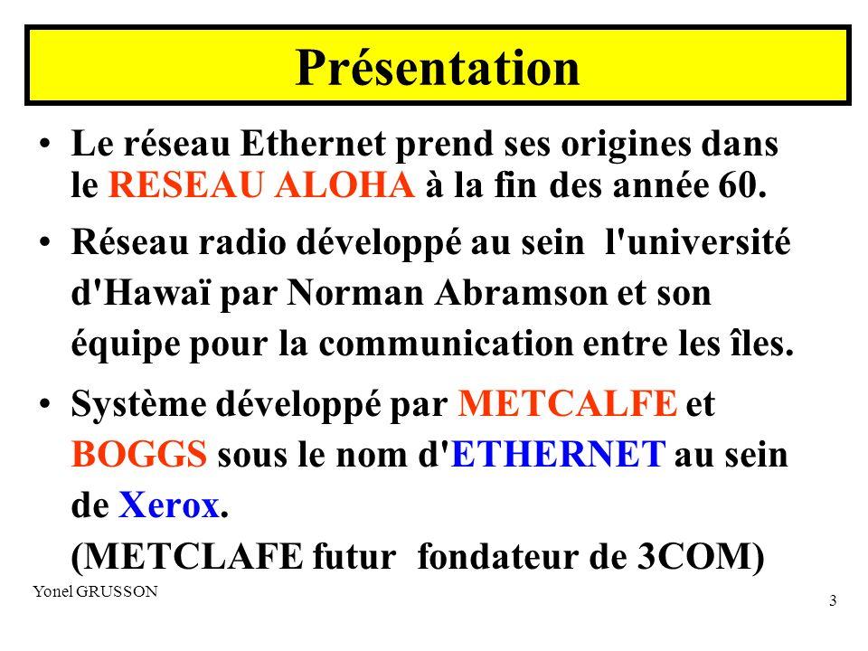 Présentation Le réseau Ethernet prend ses origines dans le RESEAU ALOHA à la fin des année 60.