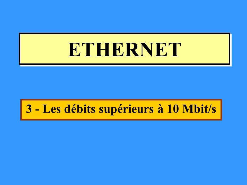 3 - Les débits supérieurs à 10 Mbit/s