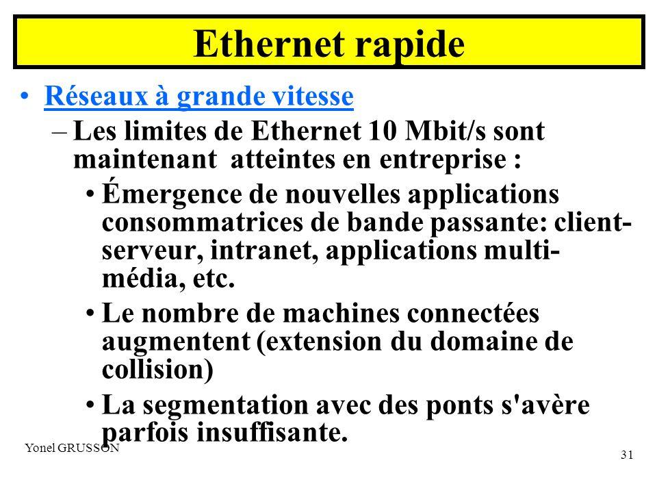 Ethernet rapide Réseaux à grande vitesse