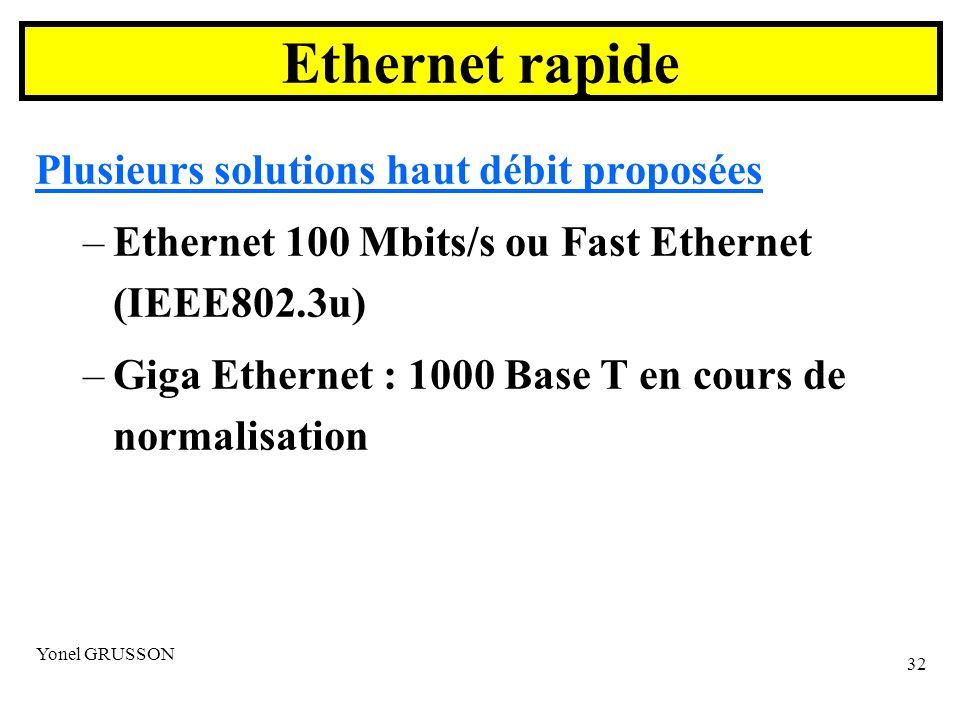 Ethernet rapide Plusieurs solutions haut débit proposées