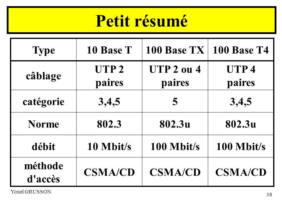 Petit résumé Type 10 Base T 100 Base TX 100 Base T4 câblage