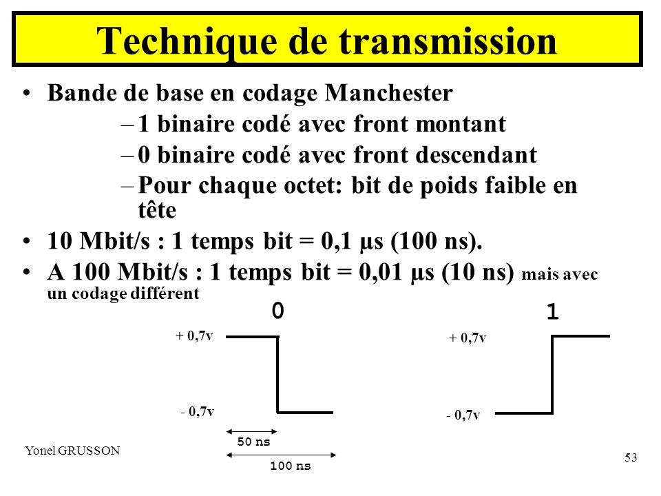 Technique de transmission
