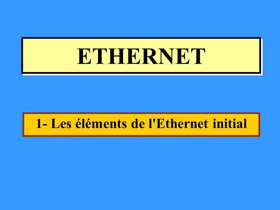 1- Les éléments de l Ethernet initial