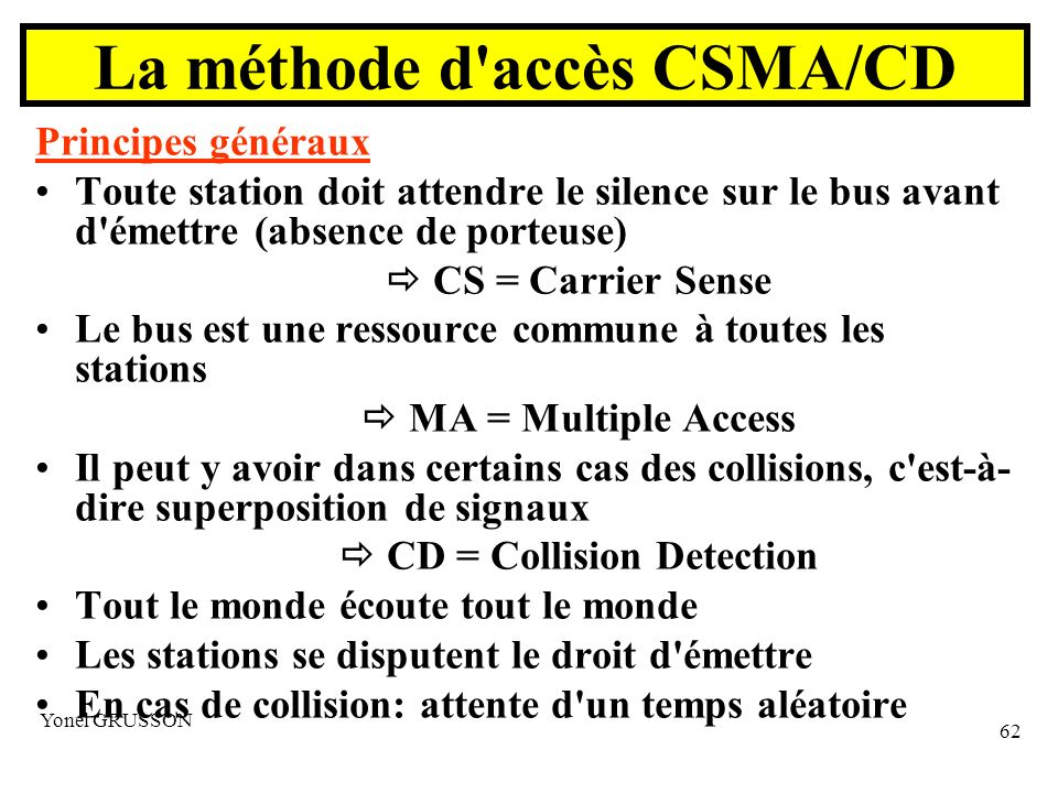 La méthode d accès CSMA/CD