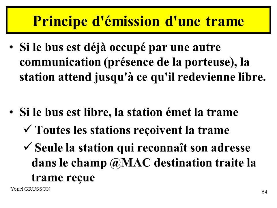 Principe d émission d une trame