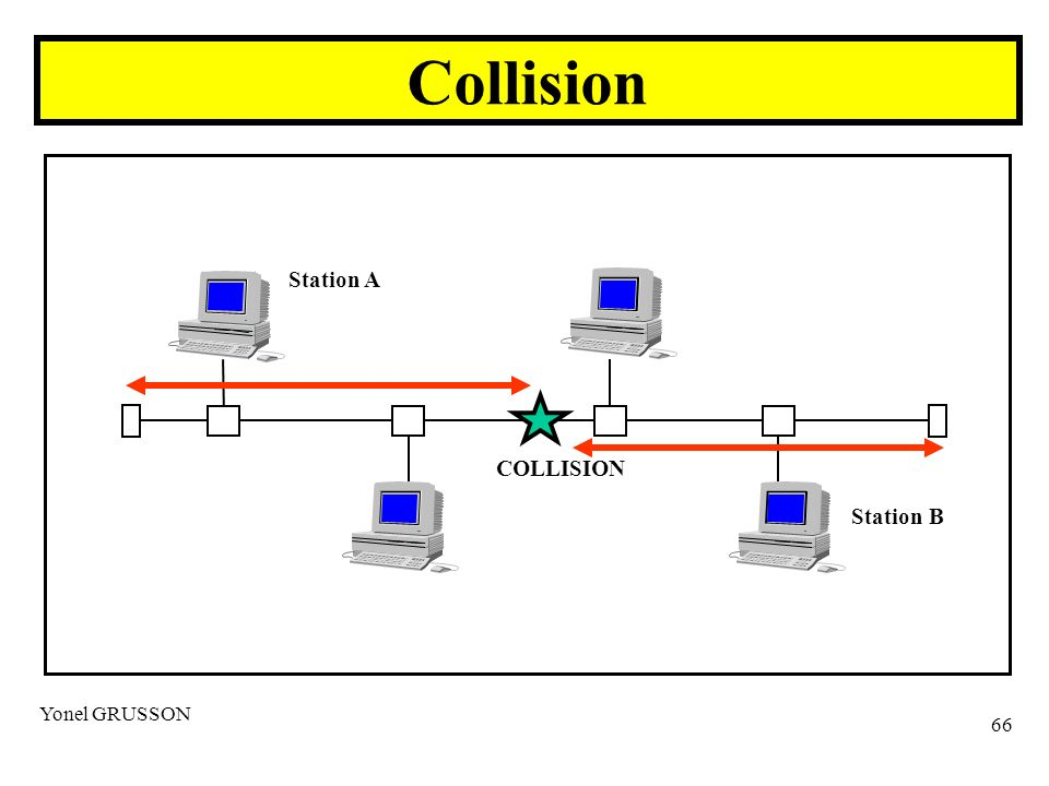Collision Station A Station B COLLISION Yonel GRUSSON