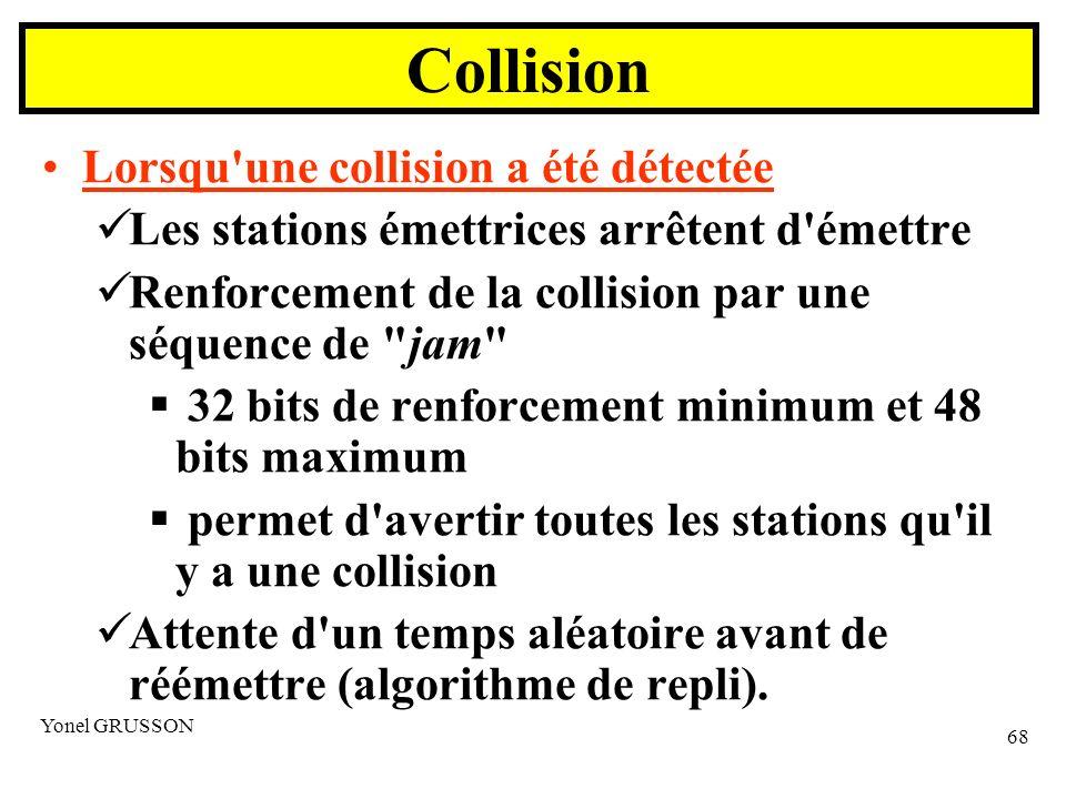 Collision Lorsqu une collision a été détectée