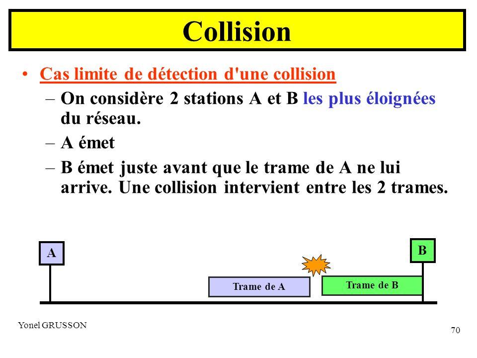 Collision Cas limite de détection d une collision