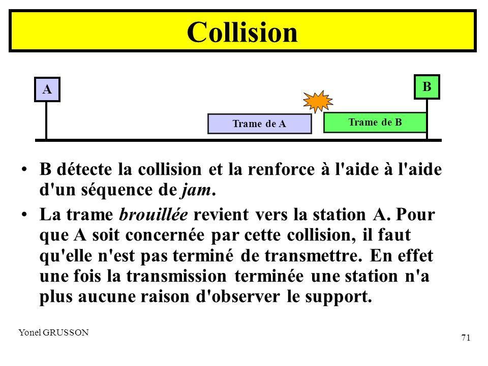 Collision A. B. Trame de A. Trame de B. B détecte la collision et la renforce à l aide à l aide d un séquence de jam.