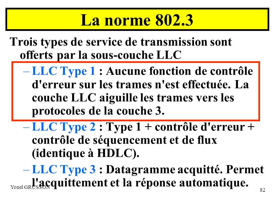 La norme 802.3 Trois types de service de transmission sont offerts par la sous-couche LLC.