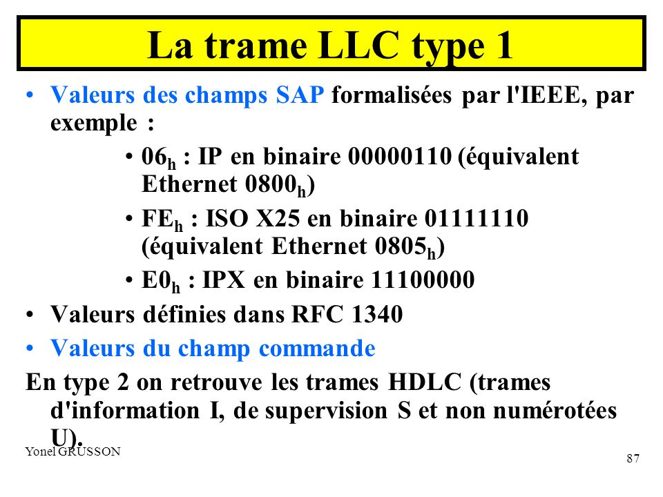 La trame LLC type 1 Valeurs des champs SAP formalisées par l IEEE, par exemple : 06h : IP en binaire 00000110 (équivalent Ethernet 0800h)
