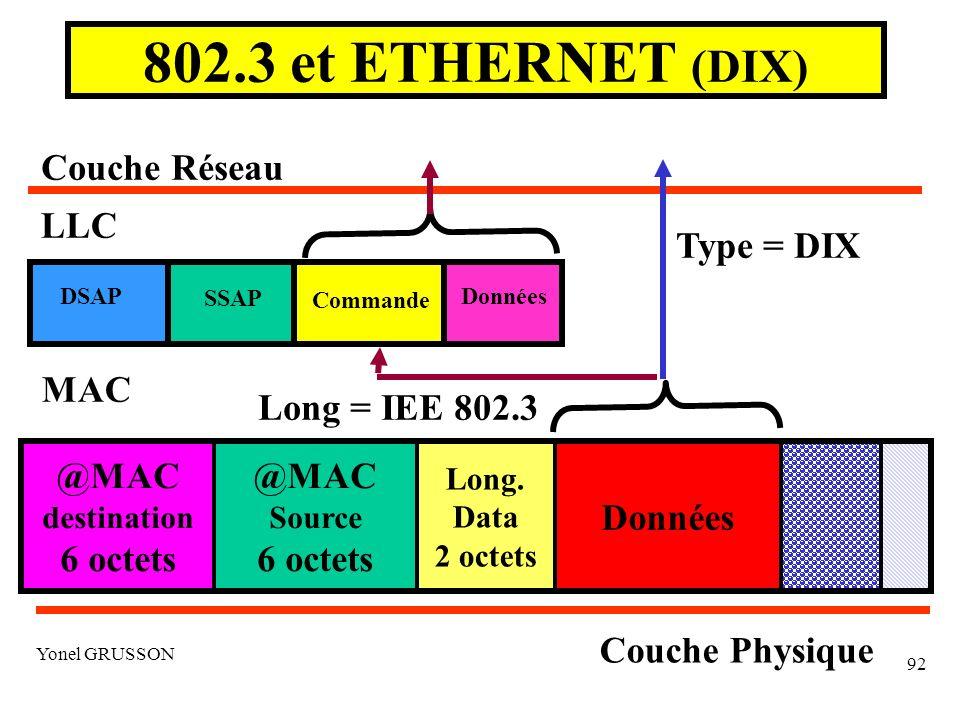 802.3 et ETHERNET (DIX) Couche Réseau LLC Type = DIX MAC