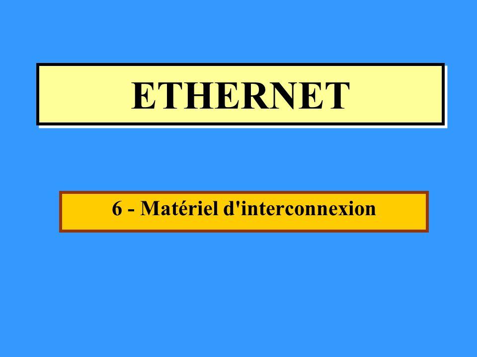 6 - Matériel d interconnexion