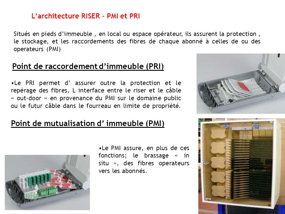 Point de raccordement d'immeuble (PRI)