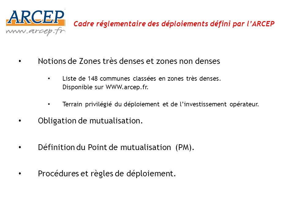 Cadre réglementaire des déploiements défini par l'ARCEP