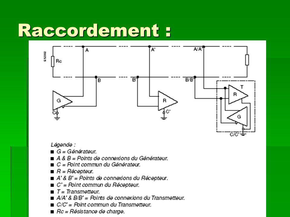 Prof : M.Trannoy - Professeur d électrotechnique.