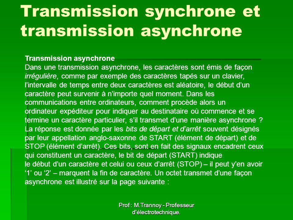 prof m trannoy professeur d 39 lectrotechnique ppt video online t l charger. Black Bedroom Furniture Sets. Home Design Ideas