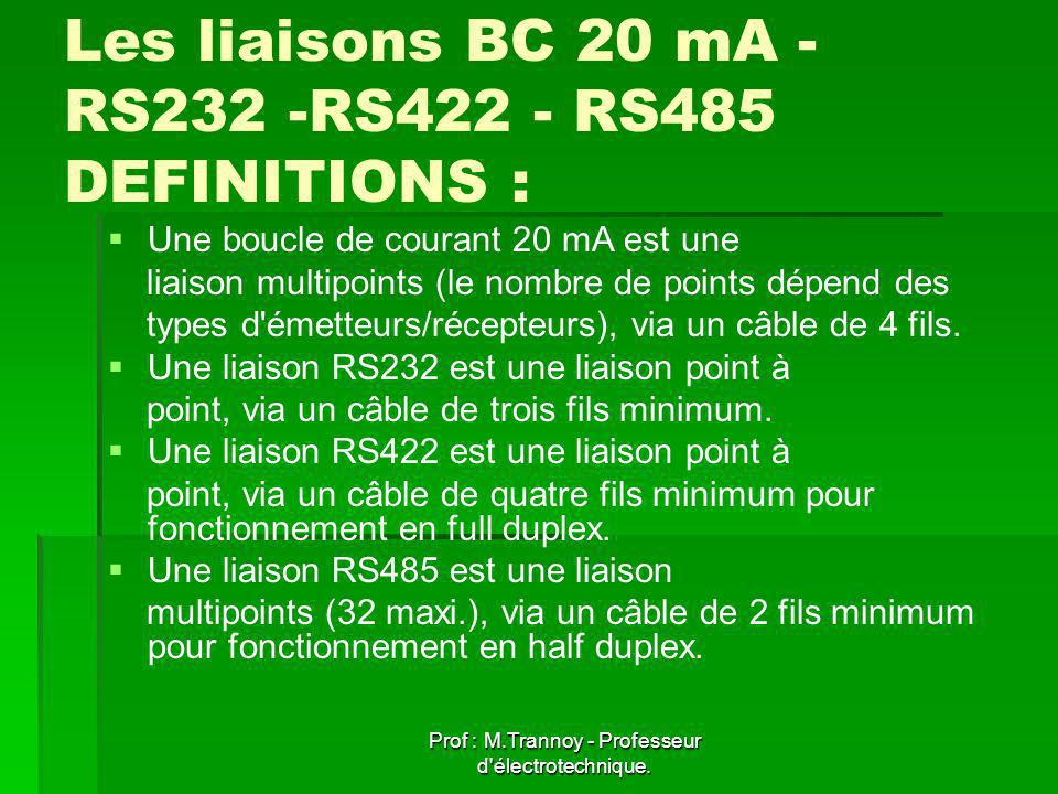 Les liaisons BC 20 mA - RS232 -RS422 - RS485 DEFINITIONS :