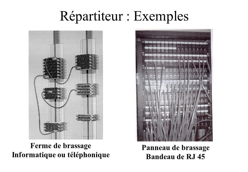Répartiteur : Exemples