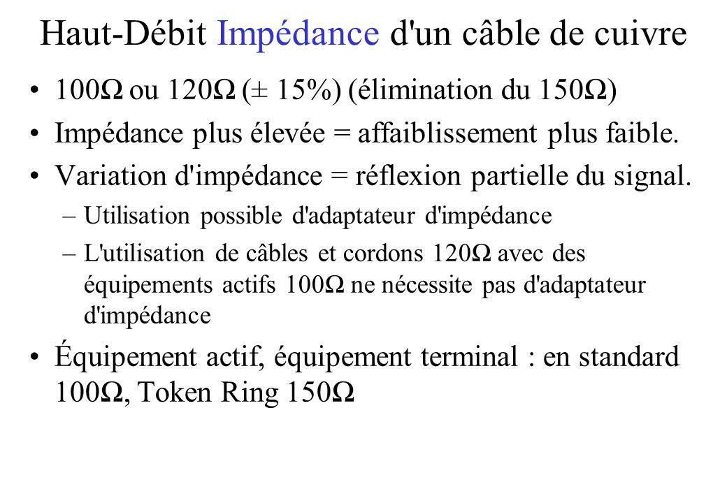 Haut-Débit Impédance d un câble de cuivre