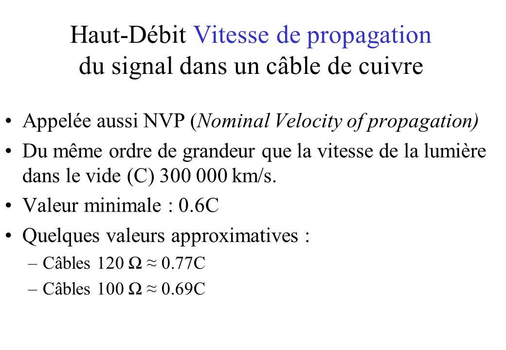 Haut-Débit Vitesse de propagation du signal dans un câble de cuivre