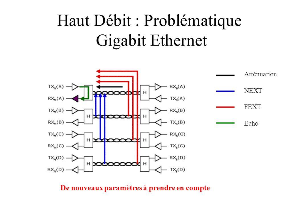 Haut Débit : Problématique Gigabit Ethernet