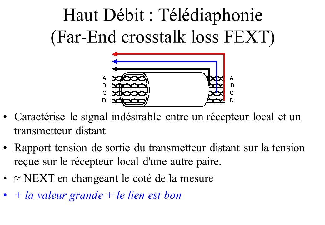 Haut Débit : Télédiaphonie (Far-End crosstalk loss FEXT)