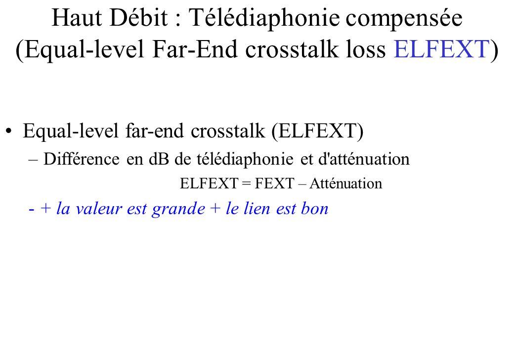 ELFEXT = FEXT – Atténuation