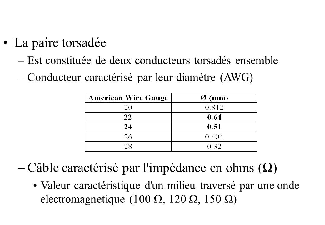 Câble caractérisé par l impédance en ohms (Ω)