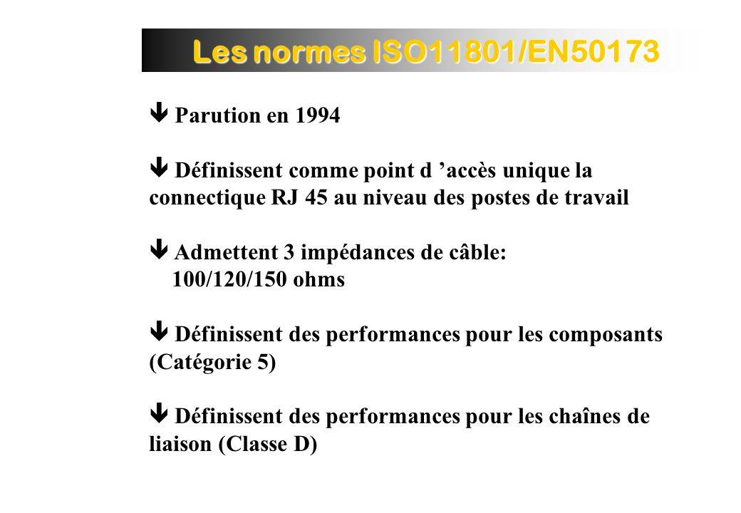 Les normes ISO11801/EN50173  Parution en 1994
