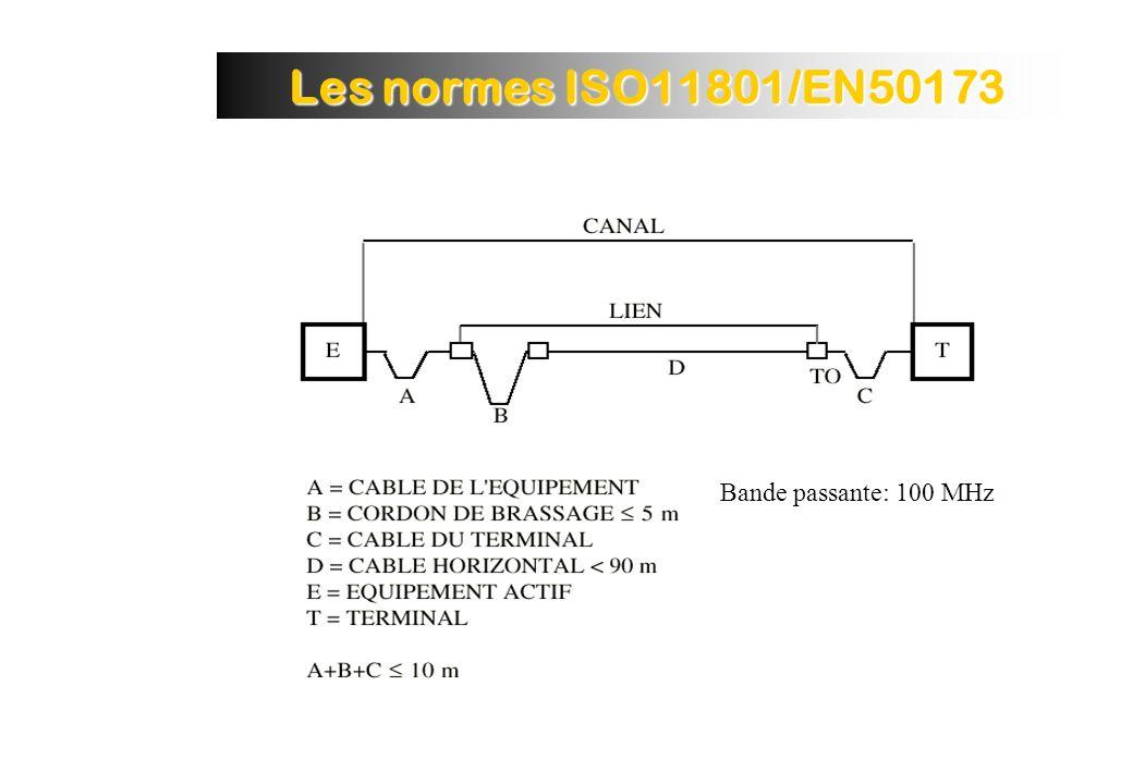 Les normes ISO11801/EN50173 Bande passante: 100 MHz