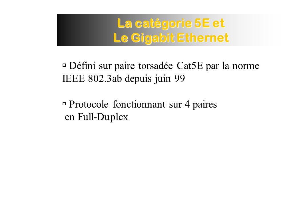 La catégorie 5E et Le Gigabit Ethernet