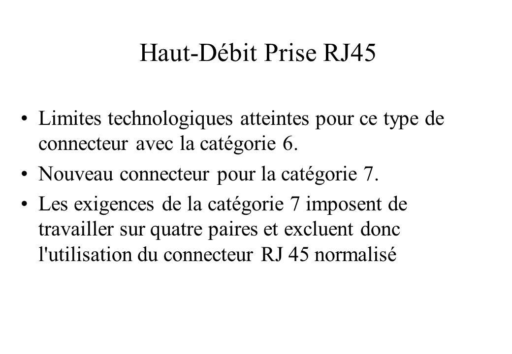 Haut-Débit Prise RJ45 Limites technologiques atteintes pour ce type de connecteur avec la catégorie 6.