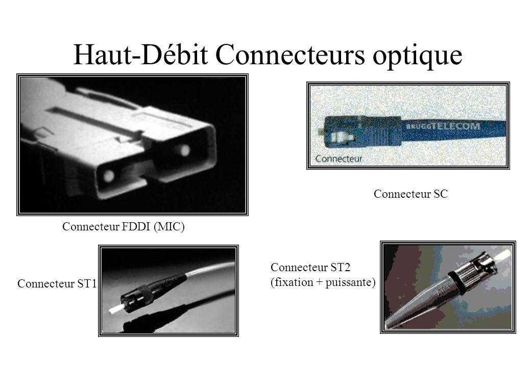 Haut-Débit Connecteurs optique