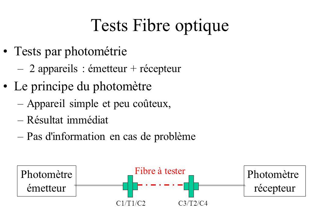Tests Fibre optique Tests par photométrie Le principe du photomètre