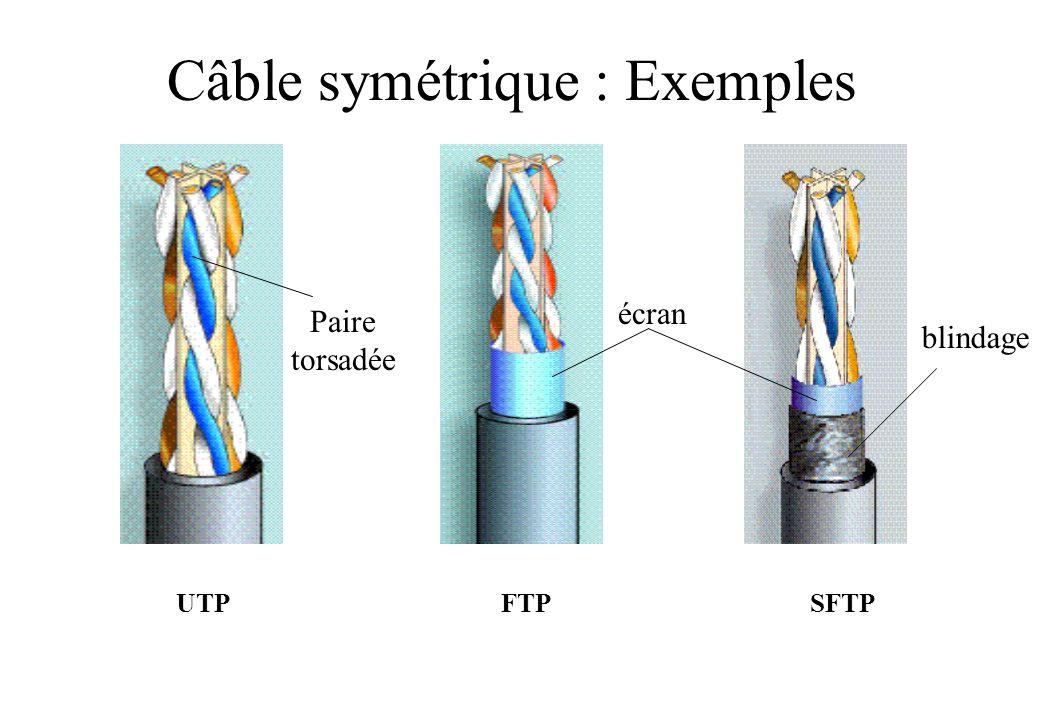 Câble symétrique : Exemples