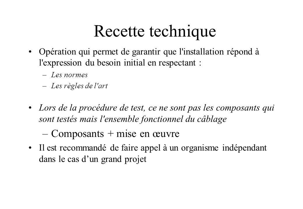 Recette technique Composants + mise en œuvre