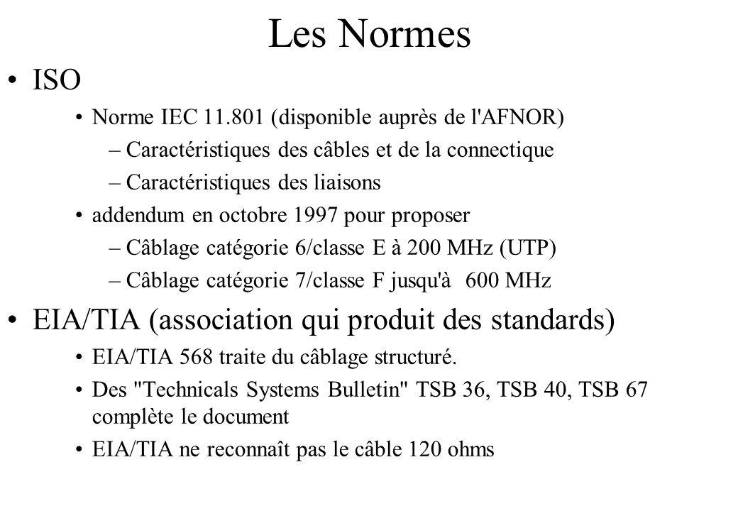 Les Normes ISO EIA/TIA (association qui produit des standards)