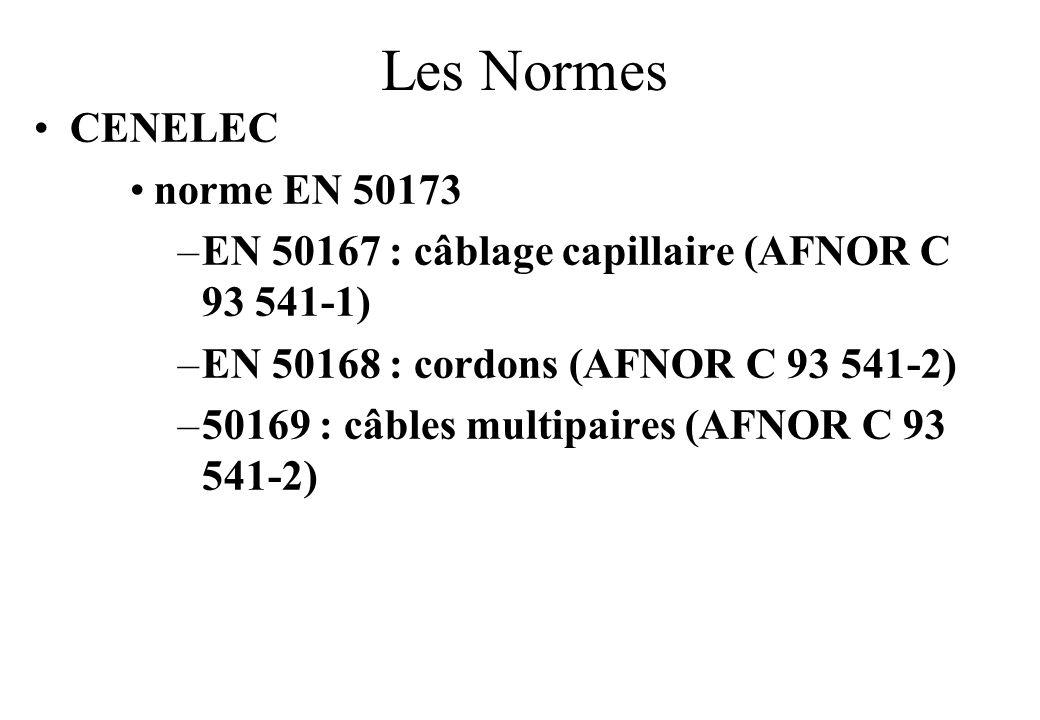 Les Normes CENELEC norme EN 50173