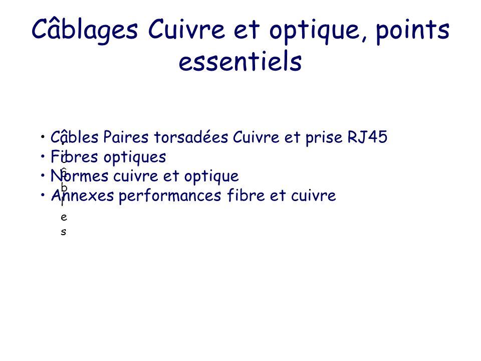 Câblages Cuivre et optique, points essentiels