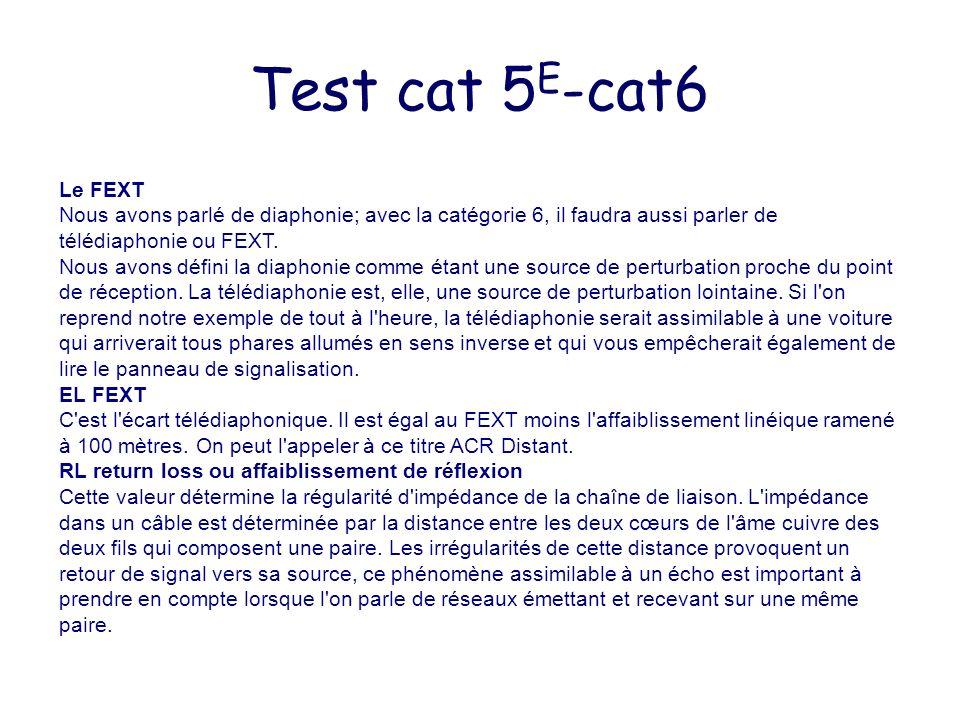Test cat 5E-cat6 Le FEXT.